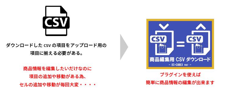 商品CSV