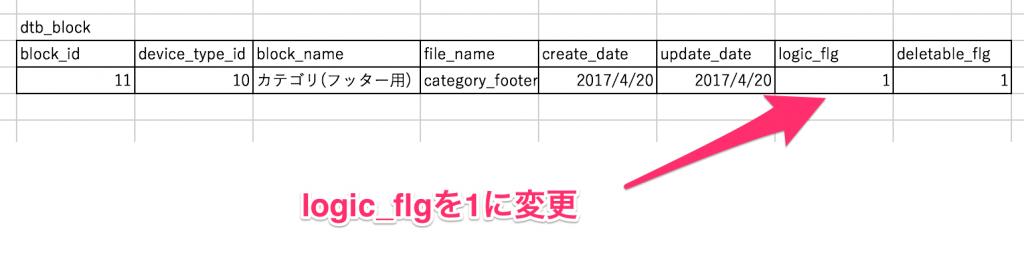 dtb_block.logic_flgを1に変更