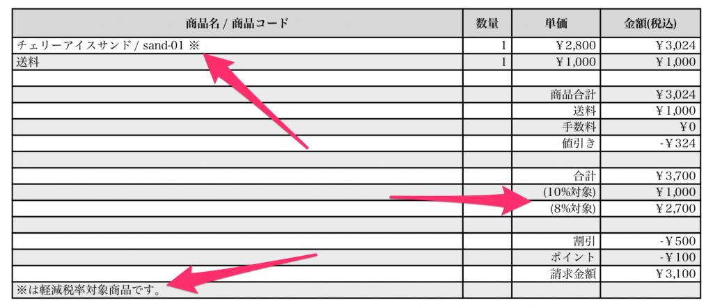 納品書PDFでの税率表示