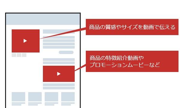 商品紹介動画の活用方法