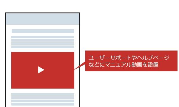 商品の使い方動画の活用
