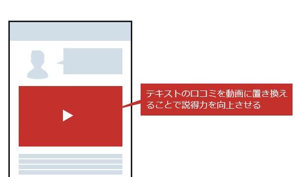 お客さまの声動画の活用方法